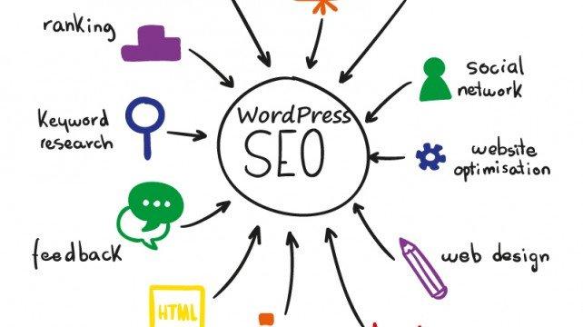 WordPress-SEO-Swansea