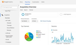 Google Analytics Training in Manchester