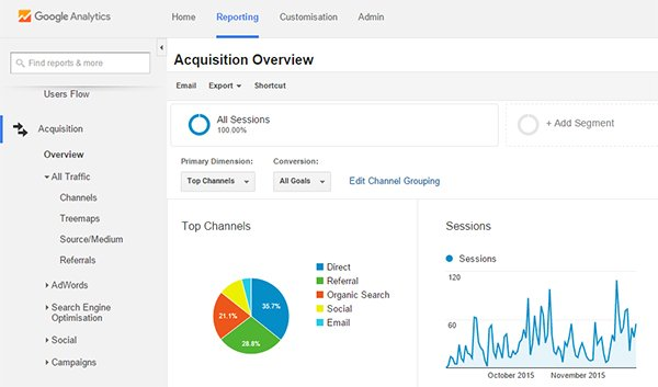Google Analytics Training in Manchester