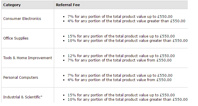 Amazon Business Fees Discount