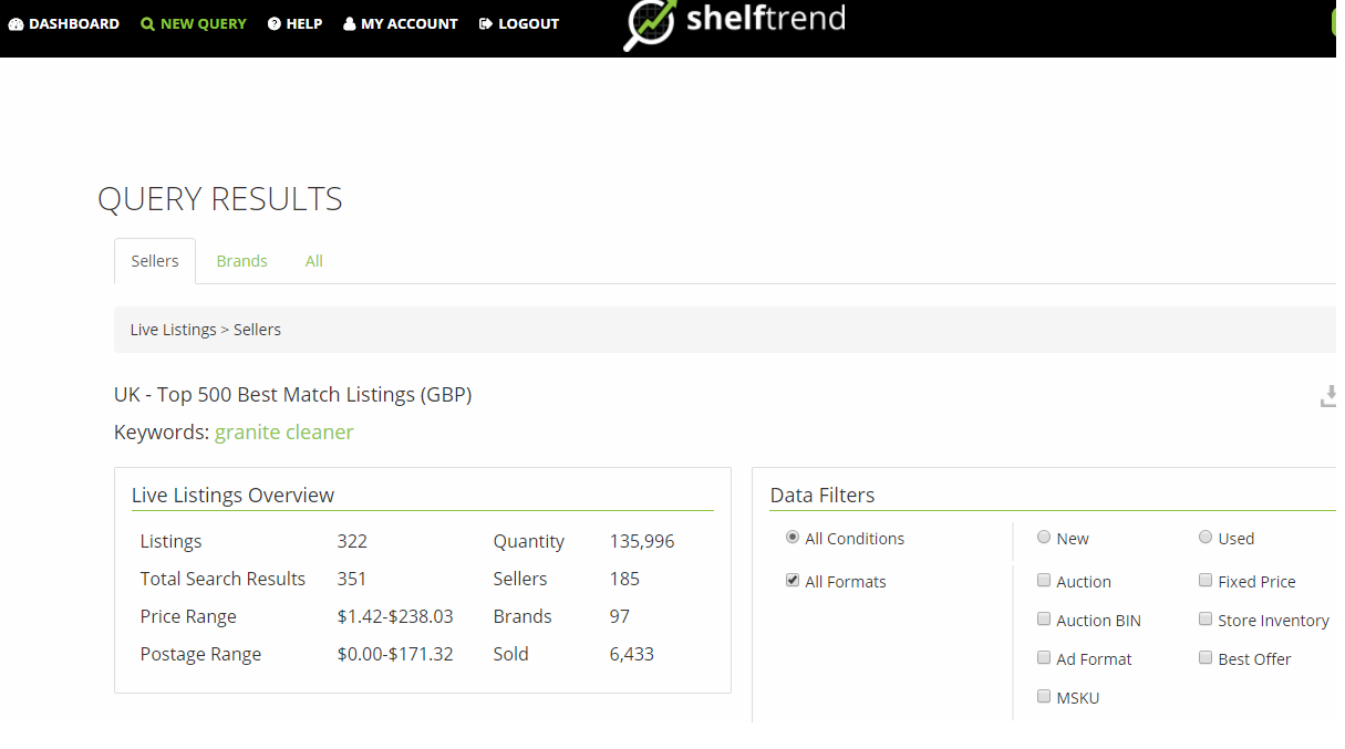 How To Use Shelftrend To Do Better Ebay Product Research Uk Based Ecommerce Consultancy